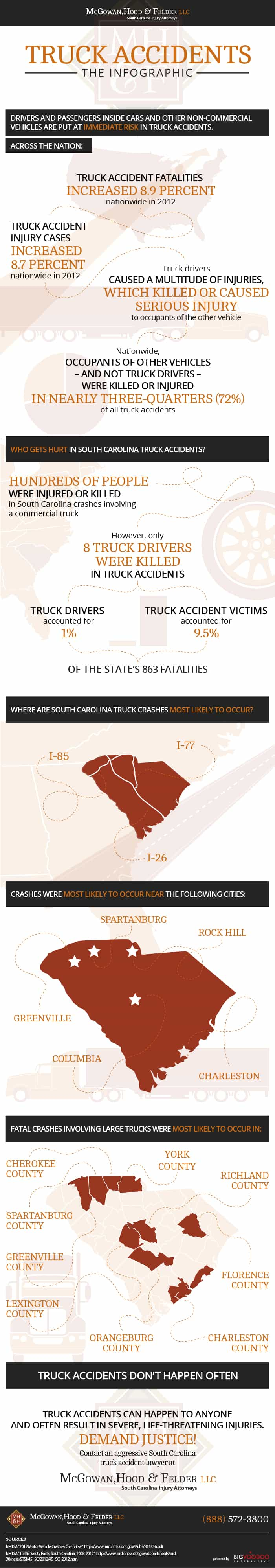 McGowan-Hood-Truck-Accident-Lawyer-Infographic